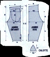 pantalon décousu (image volée via google)
